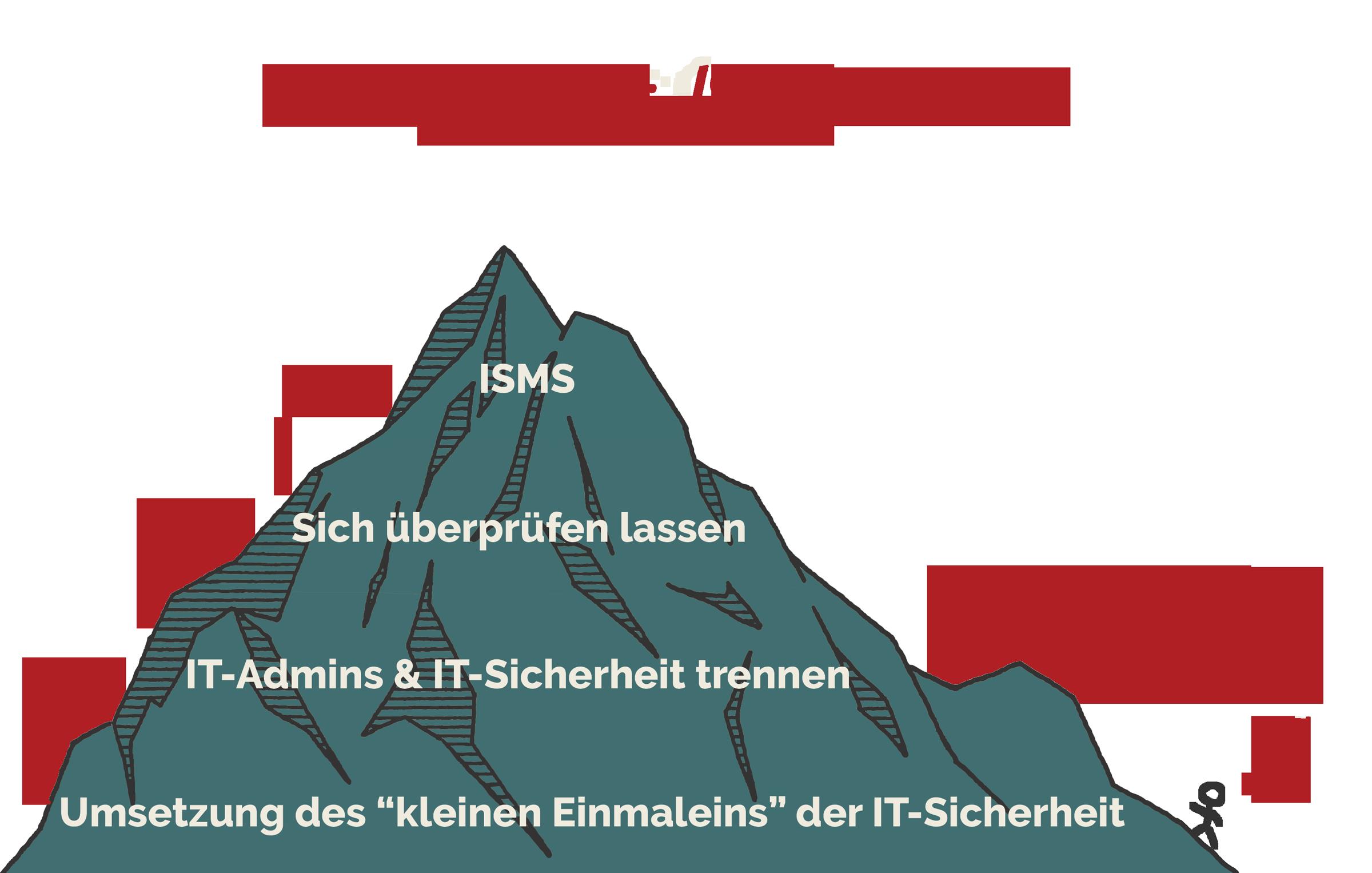 der berg der it-sicherheit